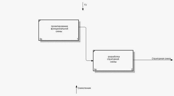 остановка электросчетчика - Практическая схемотехника.
